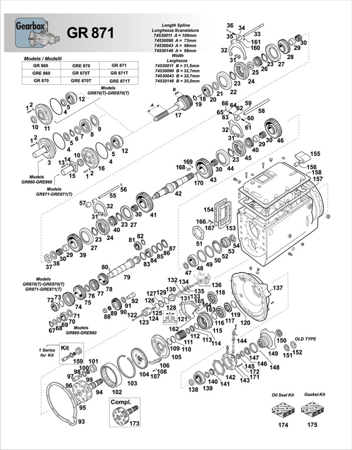 Руководство По Эксплуатации Скания Р380